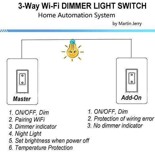 Buy 3 Way Smart Switch Dimmer by Martin Jerry | SmartLife