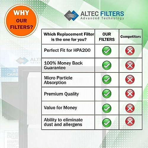 Buy Altec Filters True HEPA Premium Replacement Filters