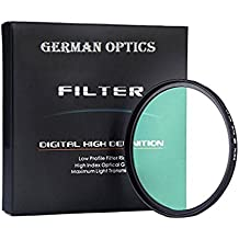 Lightdow 49MM UV+CPL+FLD 3 in 1 Lens Filter Set with Bag for JARAY Meike Neewer Opteka 35mm F1.7 Sony E Mount Lens